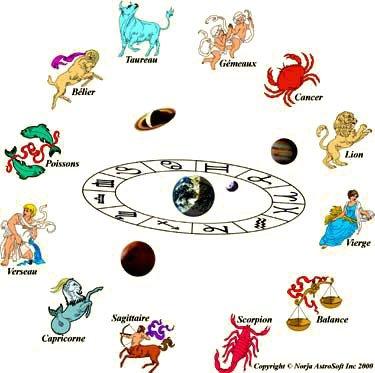 zodiacnorjablanc.jpg